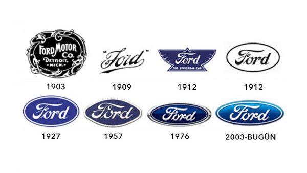 Ford Logo Tasarımı