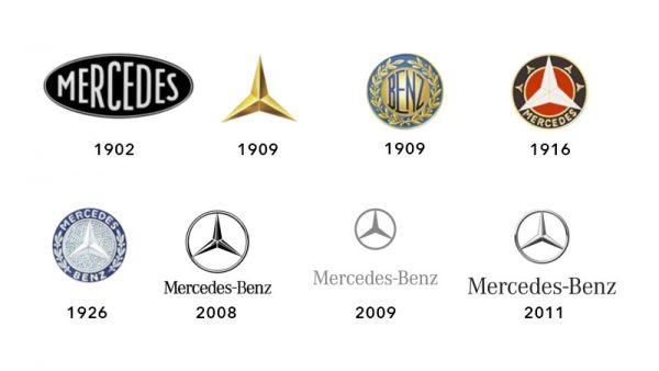 Mercedes Benz Logo Tasarımı
