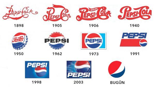 Pepsi Logo Tasarımı